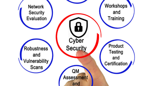 CEOs state cyber threats are a top concern - Cybergate - your cyber security partner